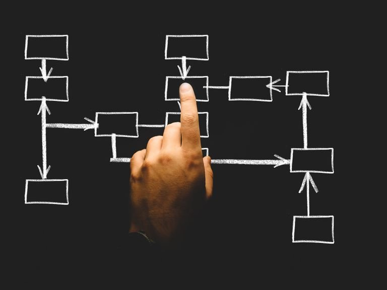 Excel Flow Chart Templates Elegant How to Find and Use Excel S Free Flowchart Templates