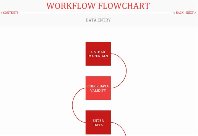 Excel Flow Chart Templates Fresh the Best Flowchart Templates for Microsoft Fice