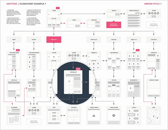 Excel Flow Chart Templates Lovely Flow Chart Template – 30 Free Word Excel Pdf format