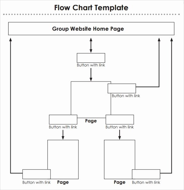 Excel Flow Chart Templates Lovely Free 20 Sample Flow Chart Templates In Pdf Excel