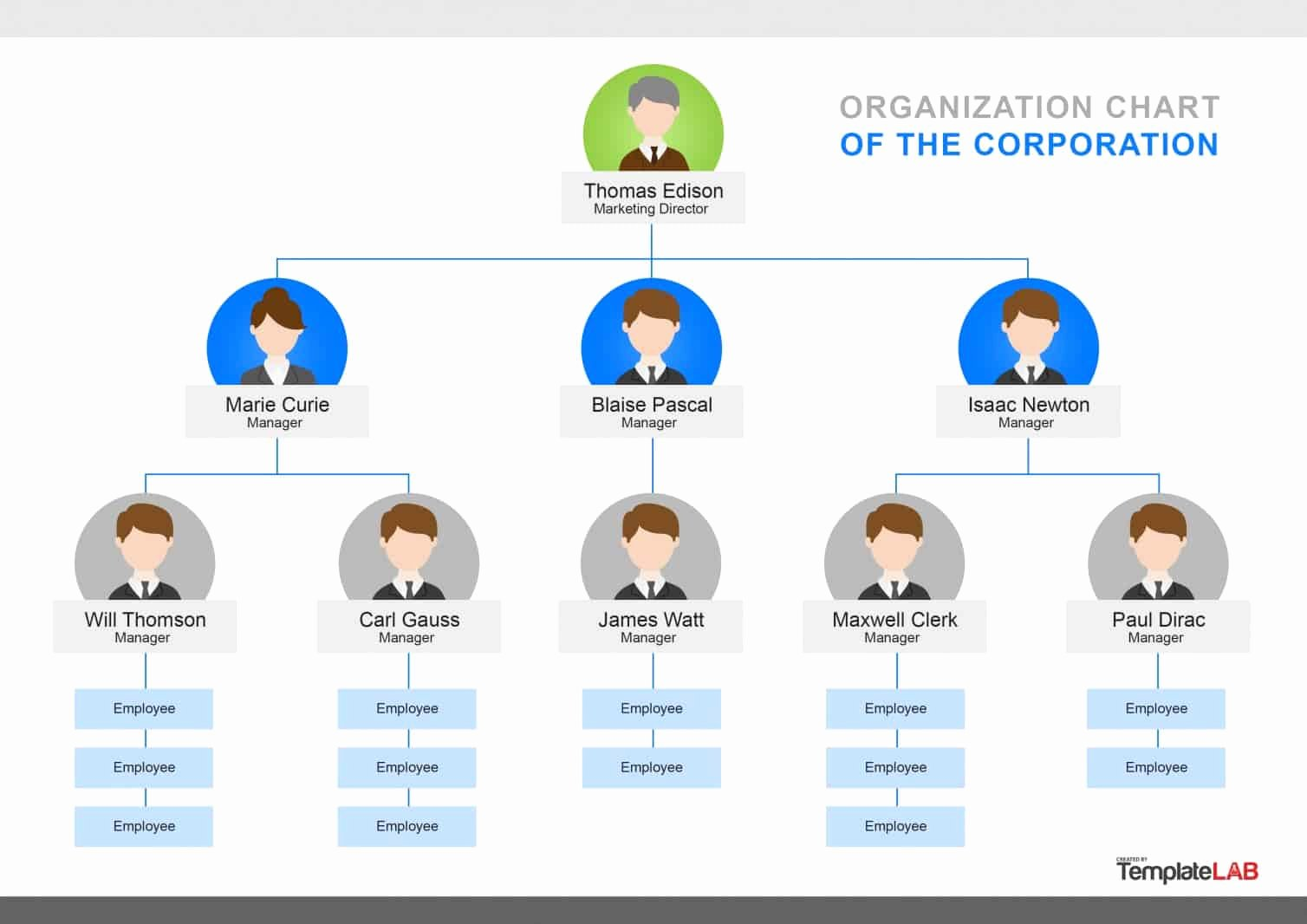 Excel org Chart Template New 40 organizational Chart Templates Word Excel Powerpoint