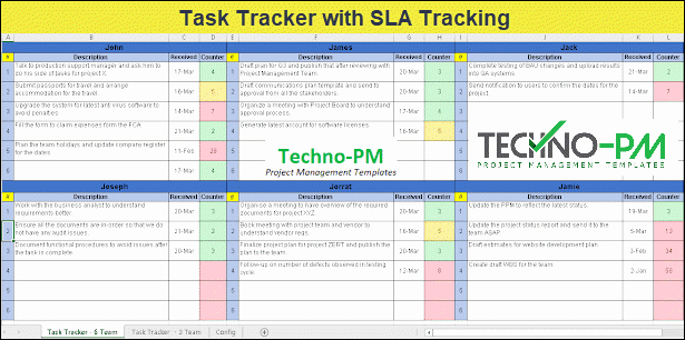 Excel Task Tracker Template Awesome Simple Excel Task Tracker with Sla Tracking Project
