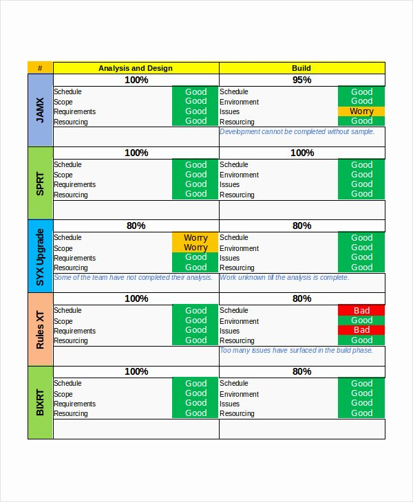 Excel Task Tracker Template New Multiple Project Tracking Template Excel