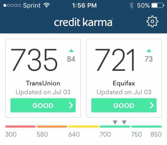 Fake Credit Report Template Awesome Success Stories Guard My Credit Experts In Credit