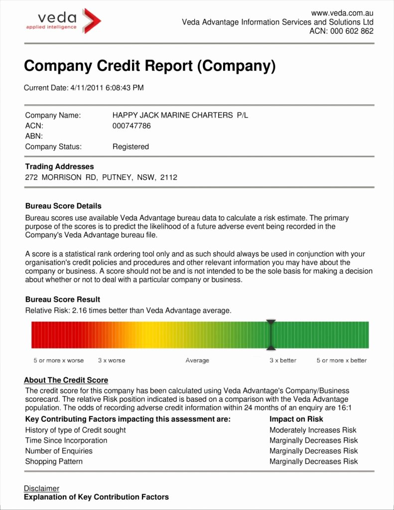 Fake Credit Report Template Elegant Awesome Template Ideas Fake Credit Imposing Report Equifax