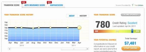 Fake Credit Report Template Elegant Credit Karma Review