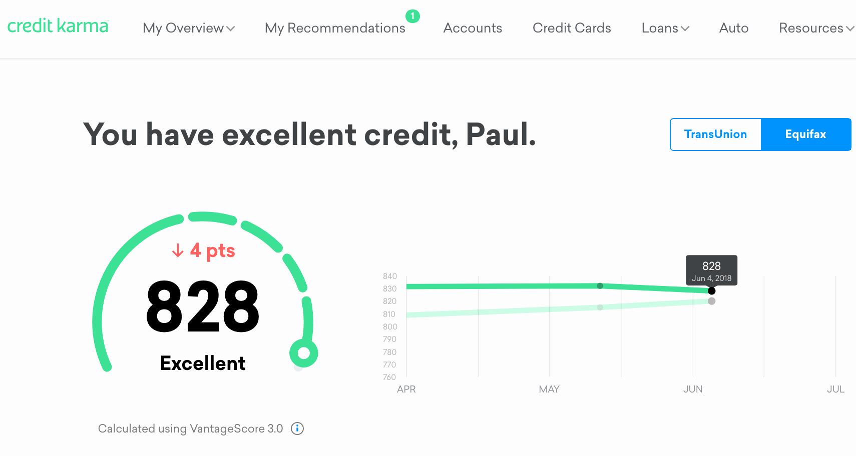 Fake Credit Report Template Elegant Want Excellent Credit 24 Secrets Revealed