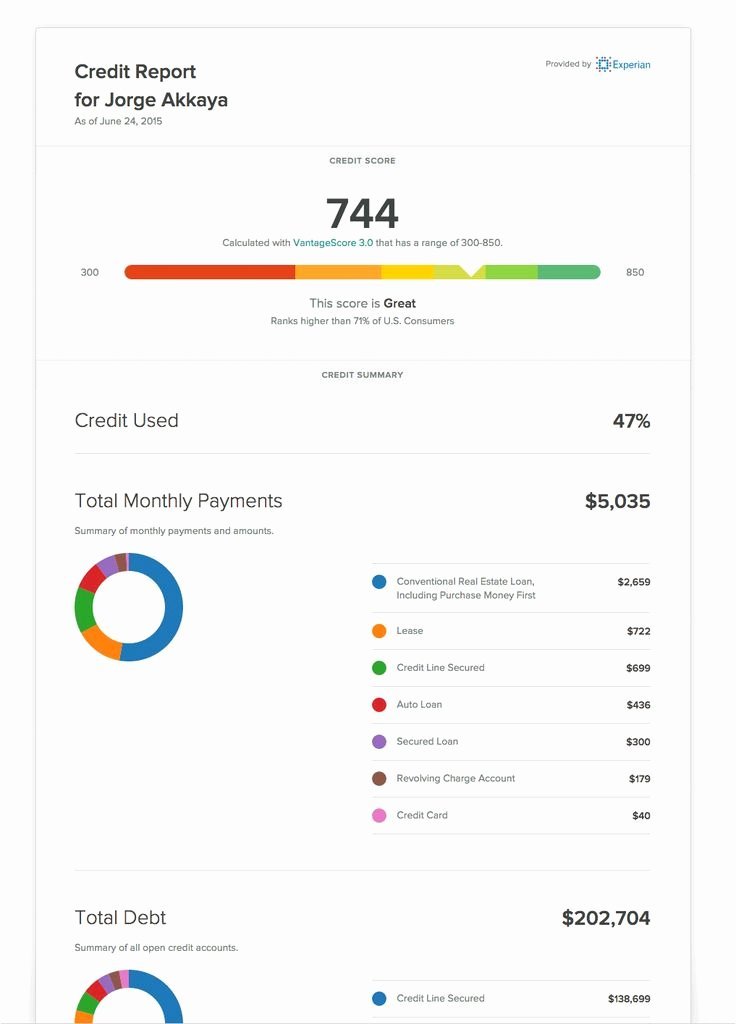 Fake Credit Report Template Luxury Cozy Credit Reports Credit and Background Check Site for