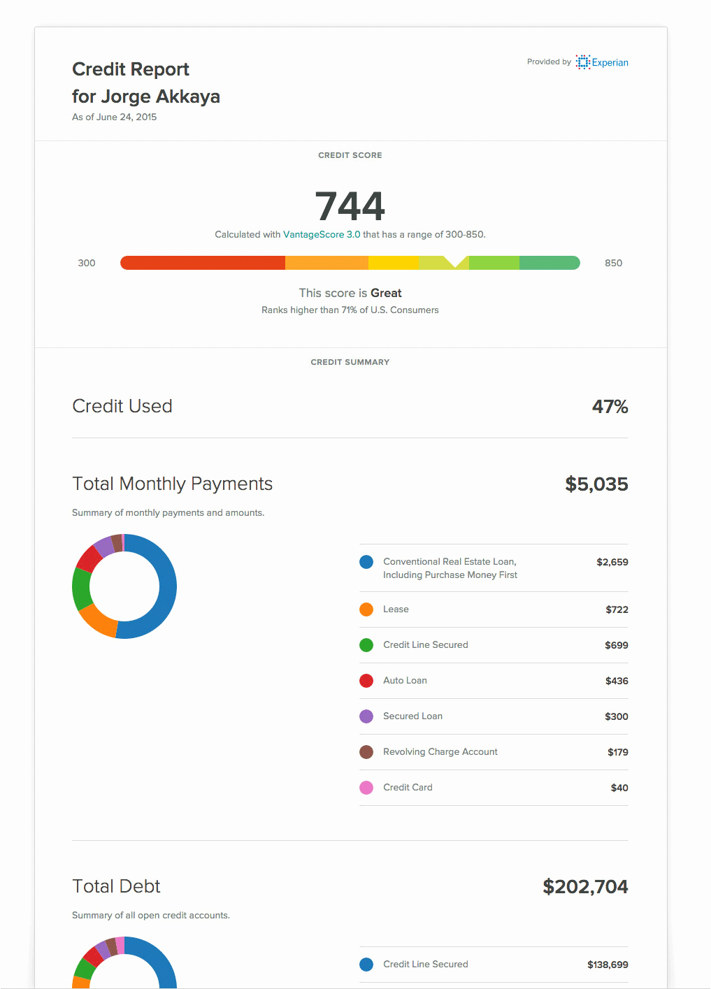Fake Credit Report Template New Cozy Credit Reports Credit and Background Check Site for