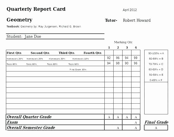Fake Report Card Template Best Of School Result Card Sample – Jungletie