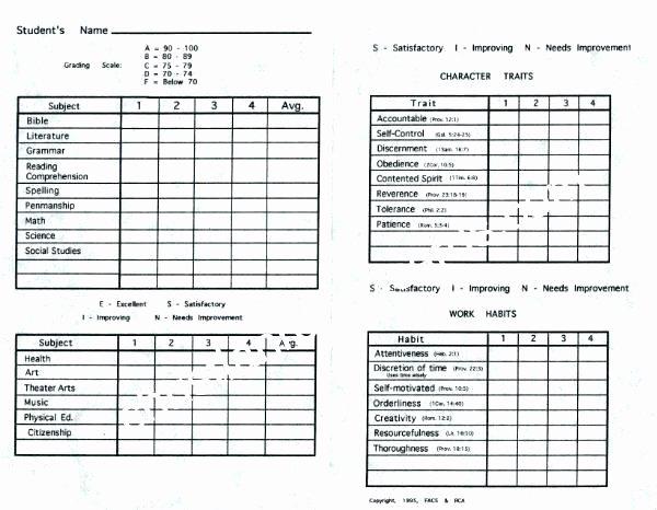 Fake Report Card Template Inspirational Make A Fake Report Card – Digipulse
