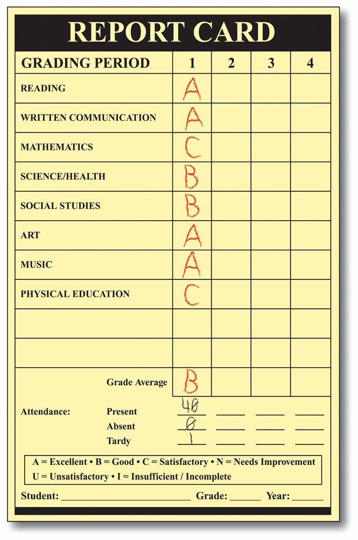 Fake Report Card Template Inspirational Writing Report Cards for Kindergarten Stonewall Services