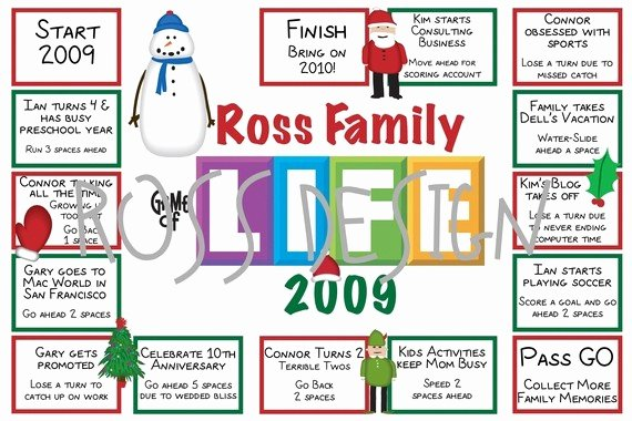 Family Christmas Letter Template Elegant Christmas Letter Ideas Day2day Joys