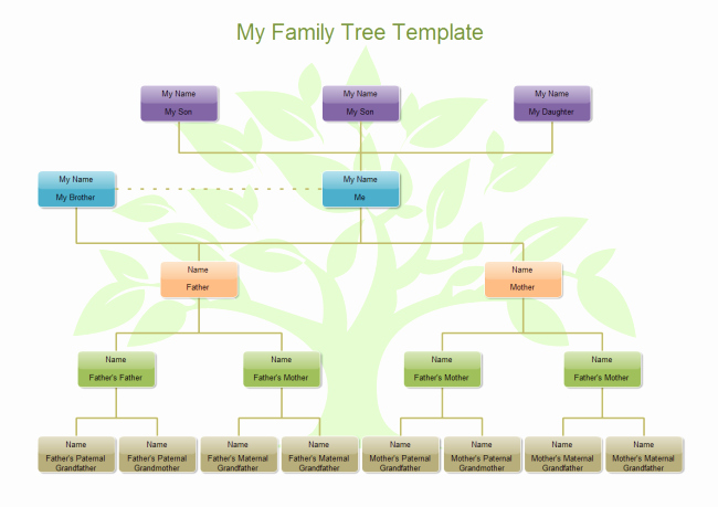 Family Tree Template Free Lovely My Family Tree