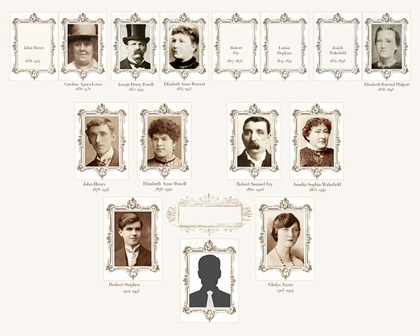 Family Tree Template with Photos Awesome Take Out Family Tree Shop Tutorial and Free