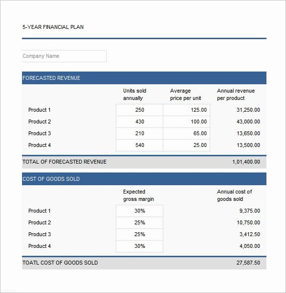 Financial Plan Template Excel Beautiful Financial Business Plan Template Excel – Business