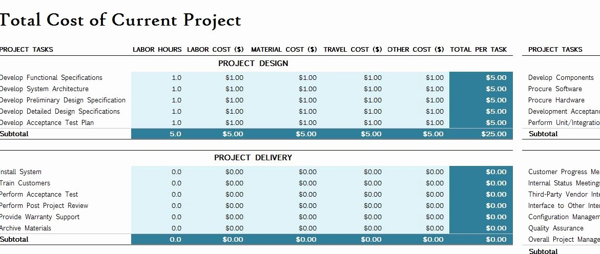 Financial Plan Template Excel Elegant Project Financial Plan My Excel Templates