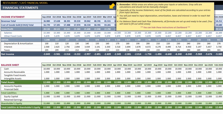 Financial Plan Template Excel Fresh Restaurant Financial Plan Template In Excel Business Plan