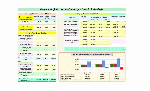 Financial Plan Template Excel Fresh Sample Prehensive Personal Financial Plan Created In