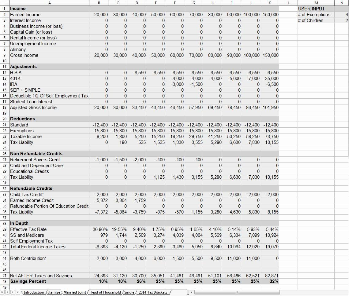 Financial Plan Template Excel Luxury Updated Financial Planning Spreadsheets Action Economics