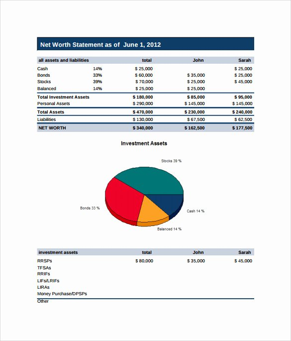 Financial Plan Template Word New Sample Financial Plan 10 Documents In Word Pdf Excel