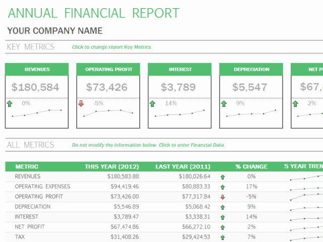 Financial Statement Template Word Elegant 8 Free Financial Statement Templates Word Excel Sheet Pdf