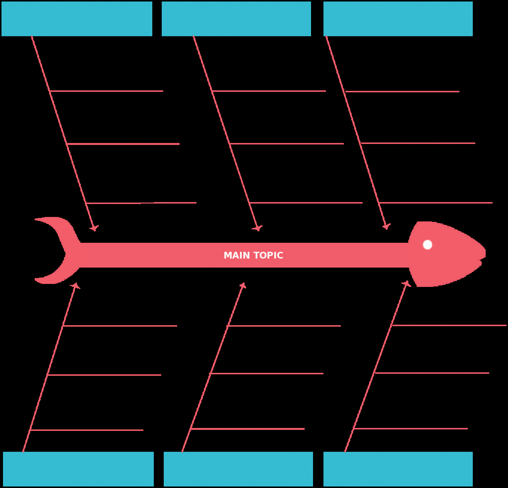 Fishbone Diagram Template Doc Best Of Fishbone Diagram Templates