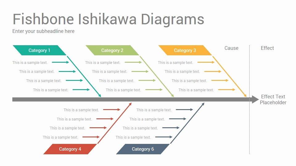 Fishbone Diagram Template Doc Best Of Fishbone ishikawa Diagrams Google Slides Template Designs