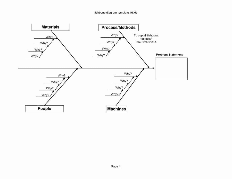 Fishbone Diagram Template Doc Inspirational 43 Great Fishbone Diagram Templates & Examples [word Excel]