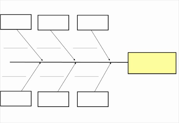 Fishbone Diagram Template Doc Lovely 15 Fishbone Diagram Templates – Sample Example format