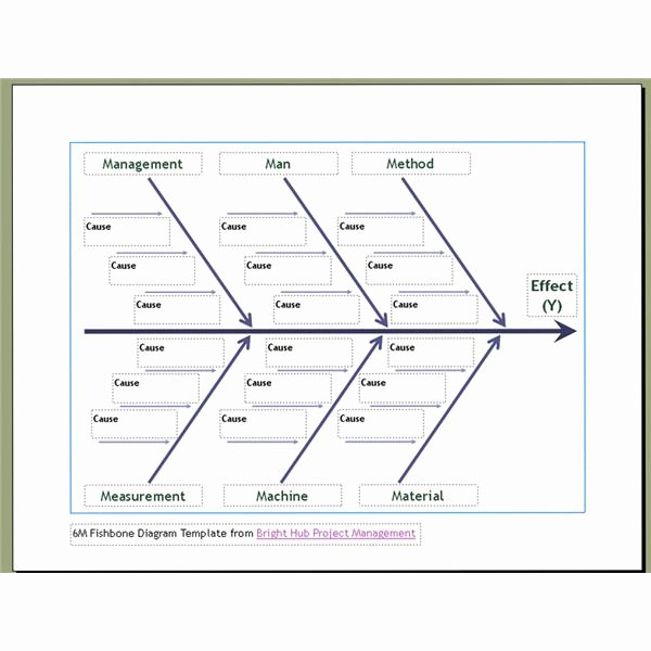 Fishbone Diagram Template Doc New 10 Free Six Sigma Templates Available to Download