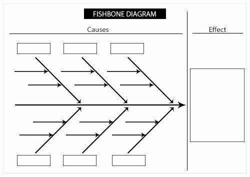 fishbone diagram printable template