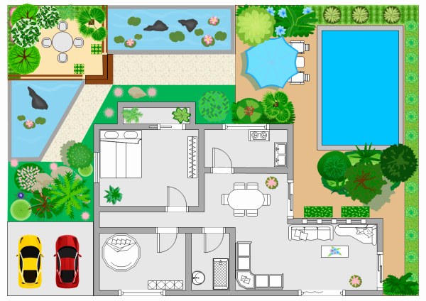 Floor Plan Templates Free Lovely Garden Planner Examples and Templates