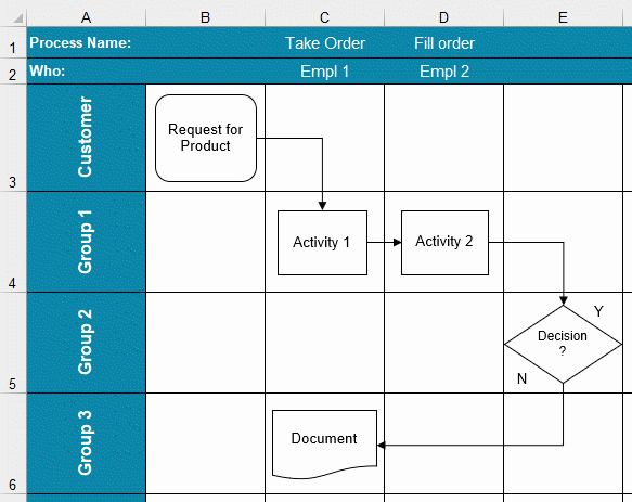 Flow Chart Excel Template Fresh Flow Chart Template In Excel