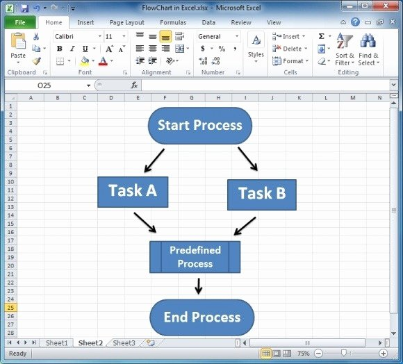 Flow Chart Excel Template Lovely How to Make A Flowchart In Excel