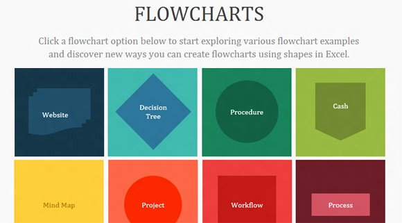 Flow Chart Excel Template Luxury Design A Flowchart In Excel 2013