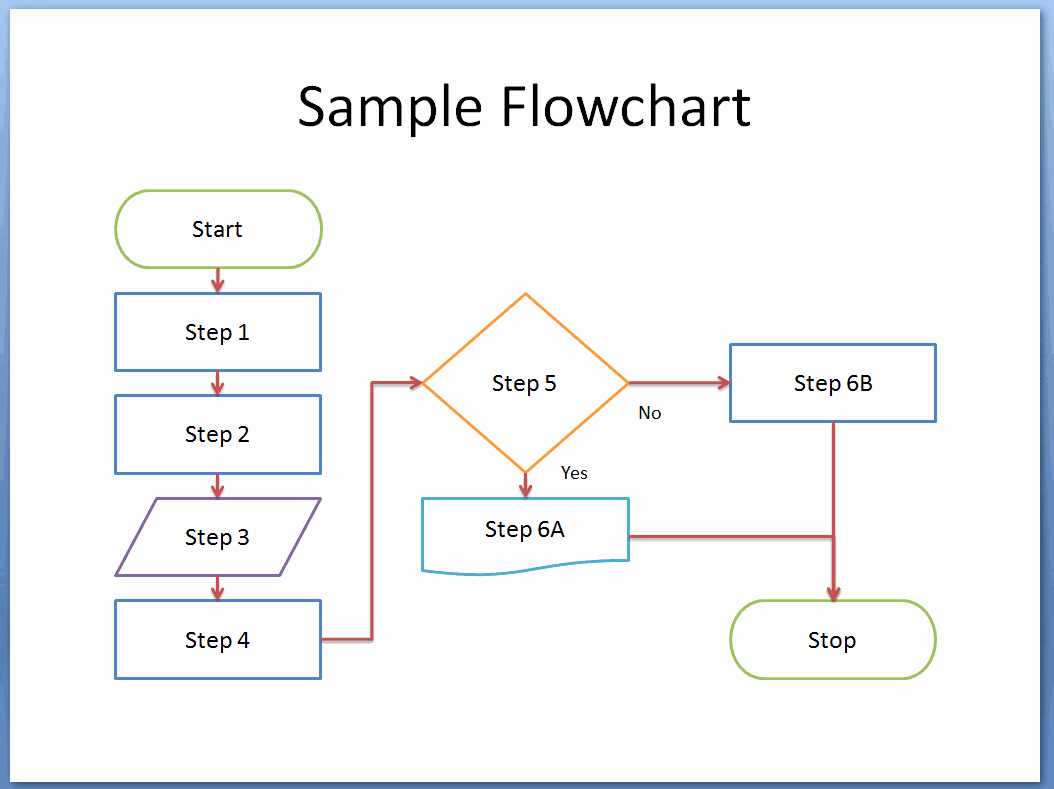 Flow Chart Template Excel Awesome 8 Flowchart Templates Excel Templates
