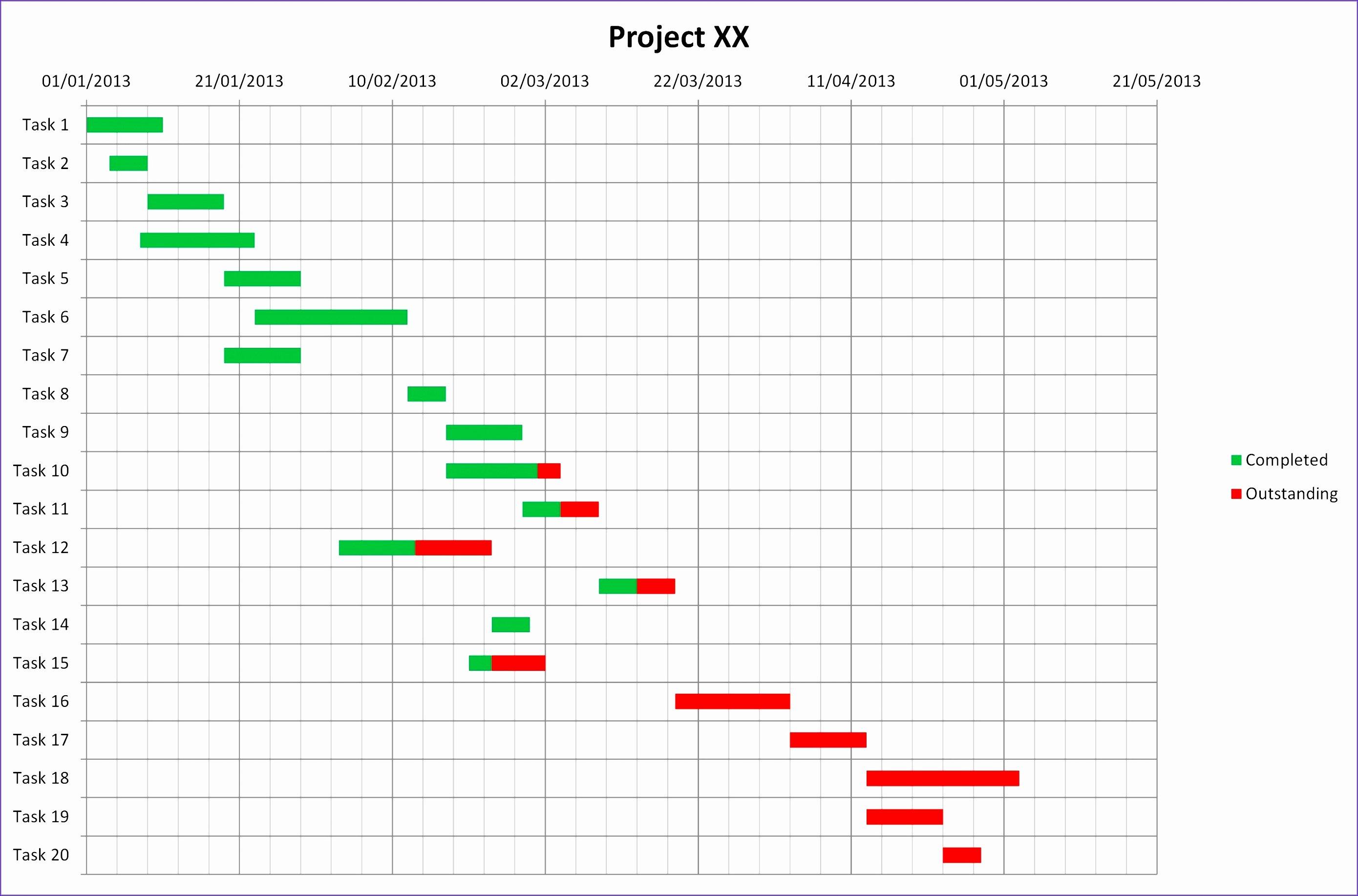 Flow Chart Template Excel Best Of 12 Excel Process Flow Chart Template Exceltemplates