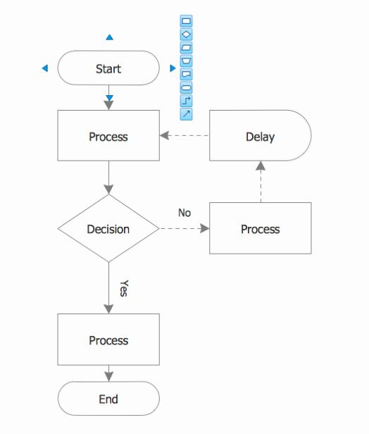 Flow Chart Template Excel New Excel Flowchart Template