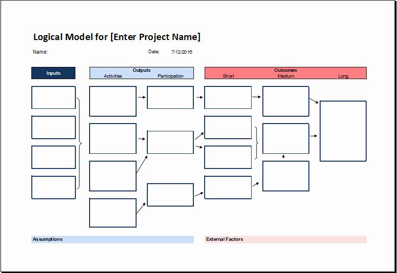 Flow Chart Template Excel Unique Logic Model Template