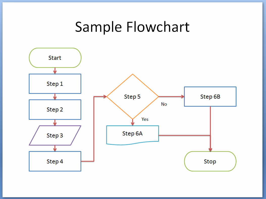 Flow Chart Template Word New Flow Chart Template Word
