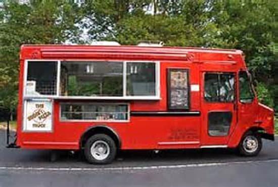 Food Truck Business Plan Template Fresh Provide You with A Food Truck Business Plan Template by