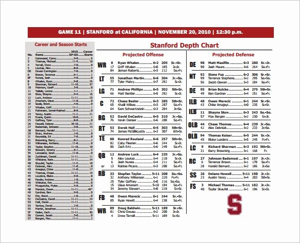 Football Depth Chart Template Excel Best Of Football Depth Chart Template Pdf – Unouda