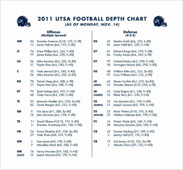 Football Depth Chart Template Excel Unique 13 Football Depth Chart Template Free Sample Example
