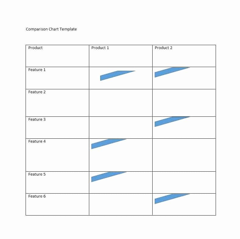 Free Comparison Chart Template Awesome 40 Great Parison Chart Templates for Any Situation