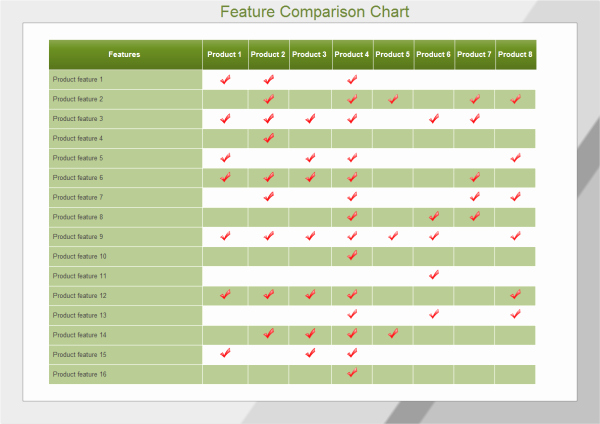 Free Comparison Chart Template Awesome Feature Parison Chart Templates and Maker