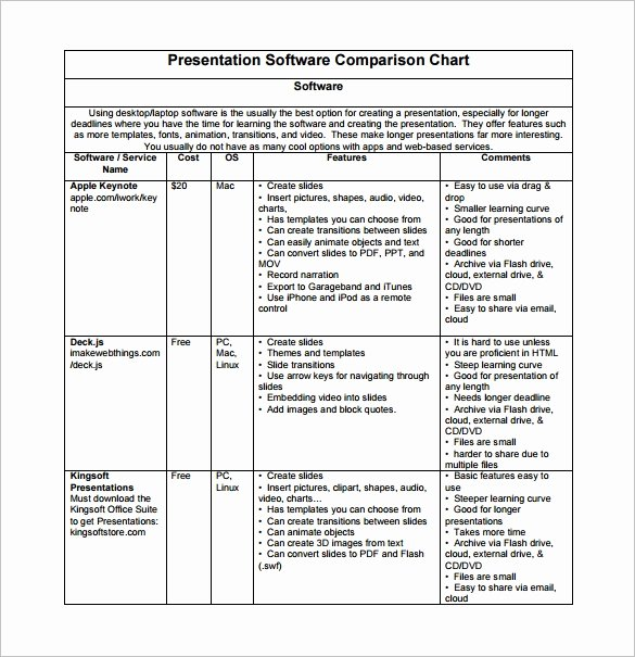 Free Comparison Chart Template Beautiful Parison Chart Template – 13 Free Sample Example