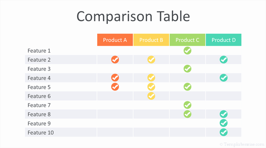 Free Comparison Chart Template Best Of Parison Table Powerpoint Template Templateswise