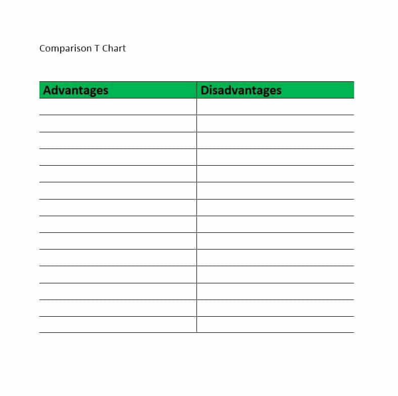 Free Comparison Chart Template Inspirational 40 Great Parison Chart Templates for Any Situation