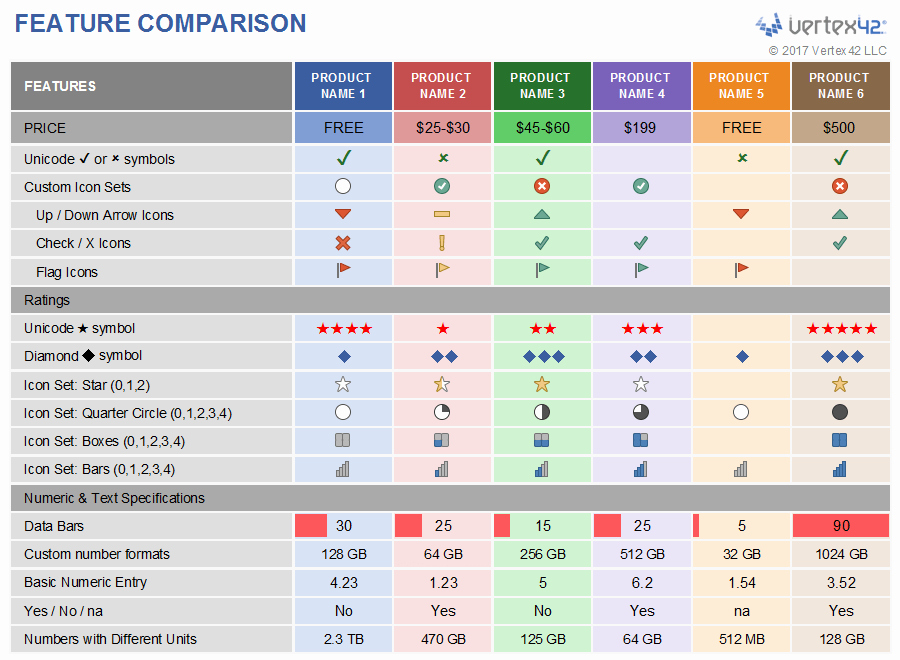 Free Comparison Chart Template Lovely Feature Parison Template for Excel